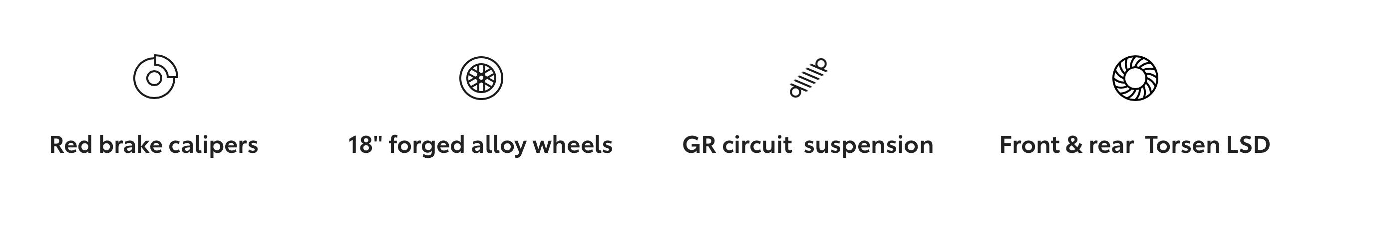 GR Yaris Rallye Edition - launching in 2021 at Sunshine Toyota!